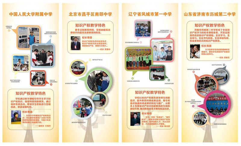 2016全国知识产权宣传周活动展板——试点学校